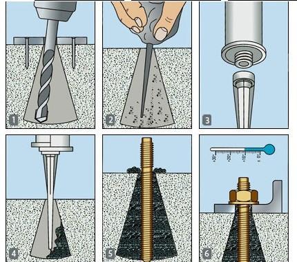 Крепления для работы с газобетонными блоками